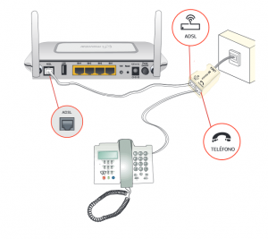 ADSL router setup – movistar with benefits